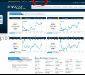 Reddit binary options trading systems that work