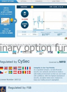 777 binary options reviews learn forex charts