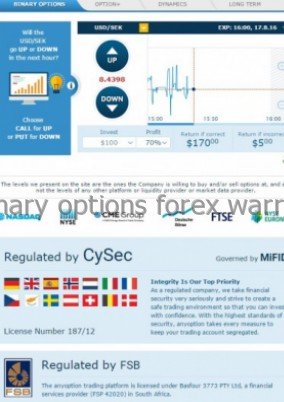Binary options five minute strategy