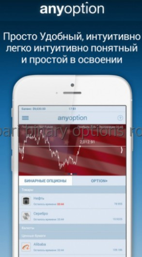 How to choose binary option expiration date