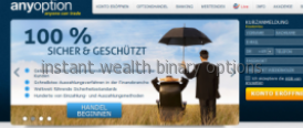 Chimforex bucov - Forex od capital, Forex graphics real time